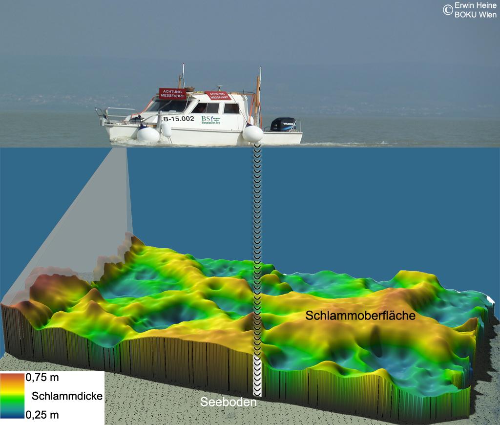 Abbildung Genesee Hydrographie